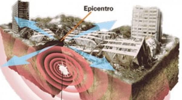 Cientistas chamam atenção sobre terremotos mais graves em 2018
